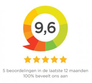Reviews voor Autobedrijf Swager in Rijssen